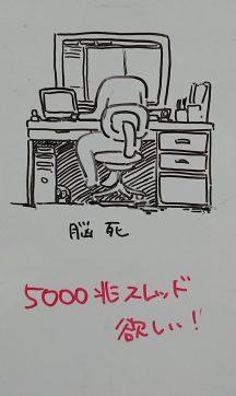 (不定期連載)研究室ホワイトボード展:ある学生の自画像?